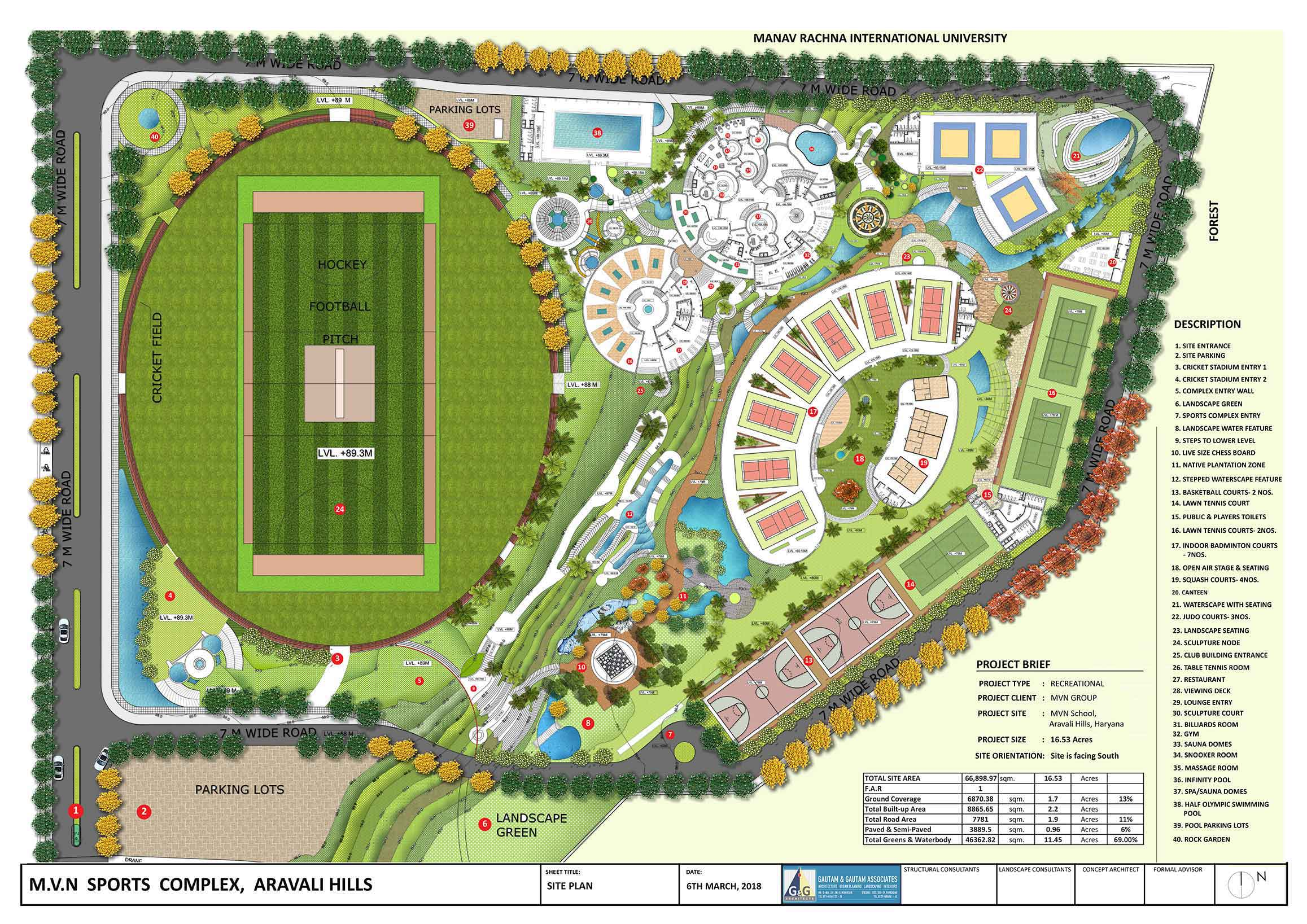 MVN, Sports Complex, Surajkund, Faridabad