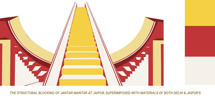 Jantar Mantar of Delhi